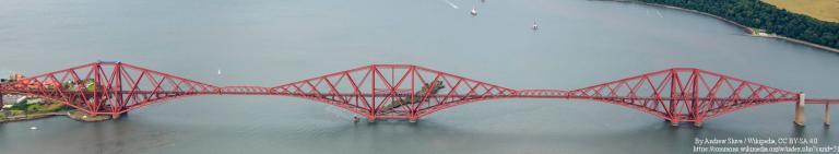 ScotDIST: The Scottish Data-Intensive Science Triangle